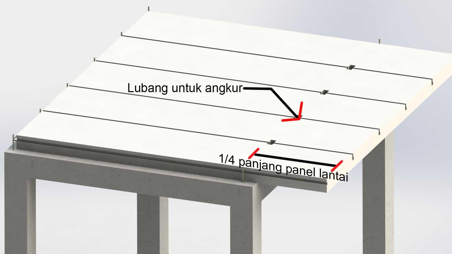 panel lantai aac